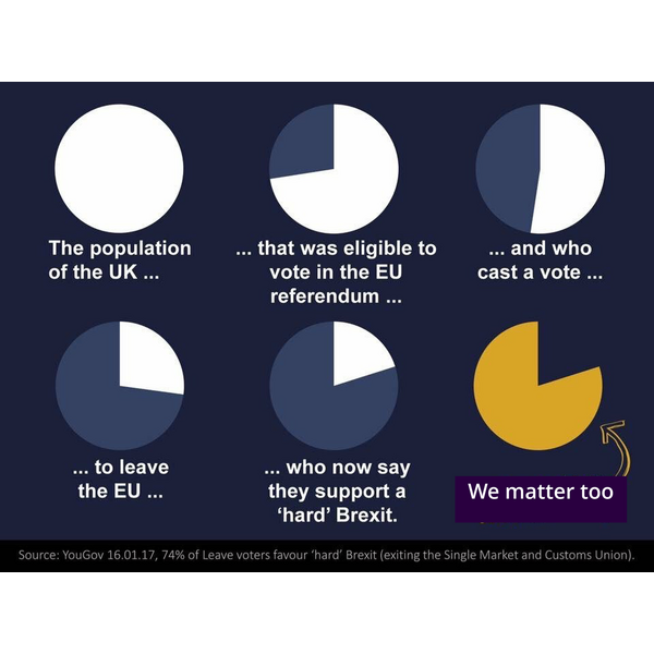 Brexit Myth #1 revised